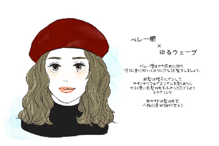 小顔効果も!トレンド帽子とヘアアレンジテク